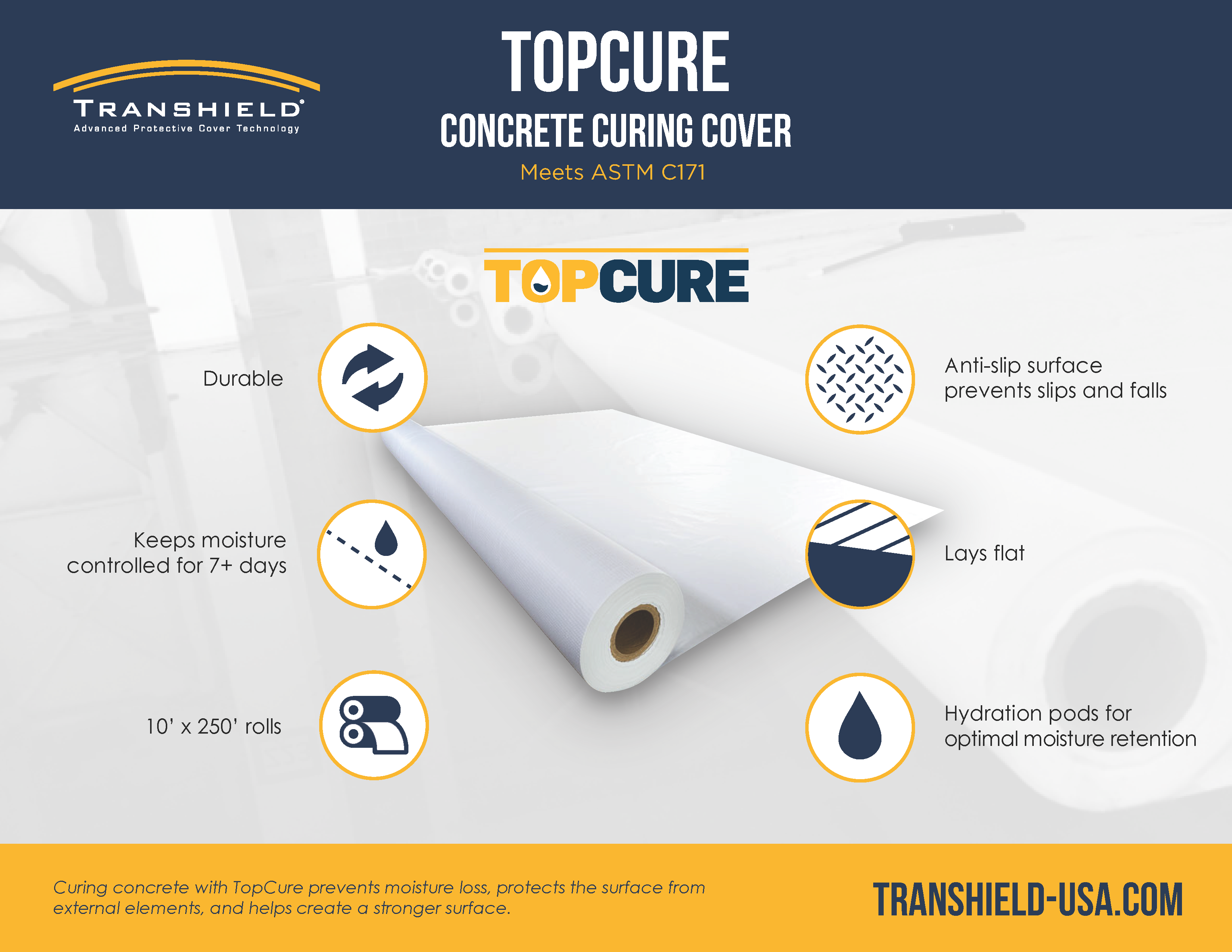TopCure Concrete Curing Cover